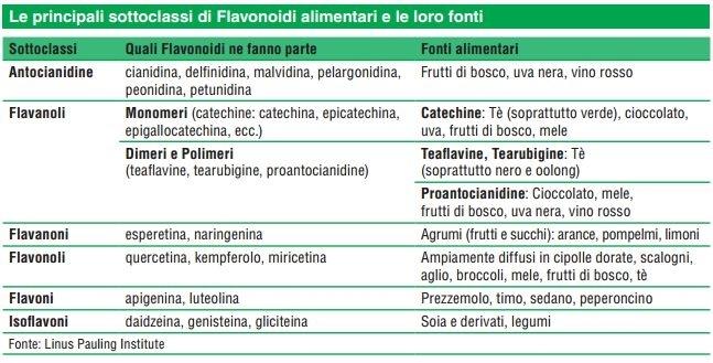 ap&b alimentazione, prevenzione & benessere n. 1 gennaio-febbraio 2015